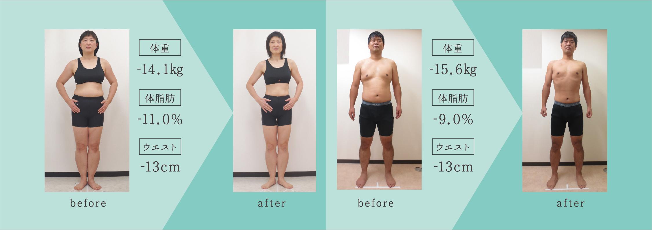 2ヶ月でリバウンドしない身体を作る
